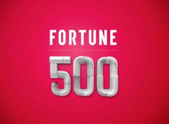 世界500强排行榜  3中国公司晋前五